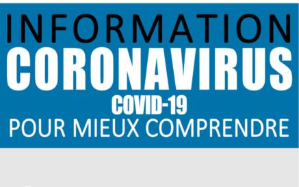 illustration Information Coronavirus – COVID19